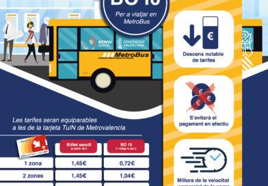 Nuevos abonos en servicio autobuses lanzadera